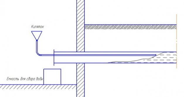 Схема Кәріз құбырын ванна арқылы ыстық сумен тамақтандыру арқылы жібіту