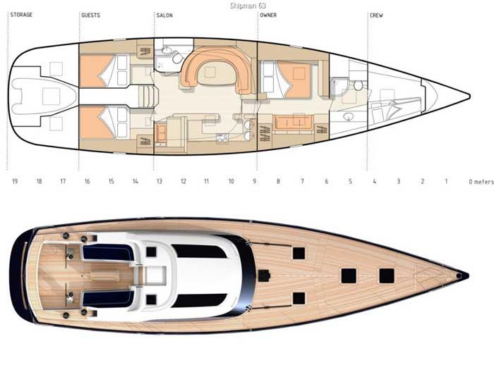 Чартер круизной яхты в Лимассоле shipman