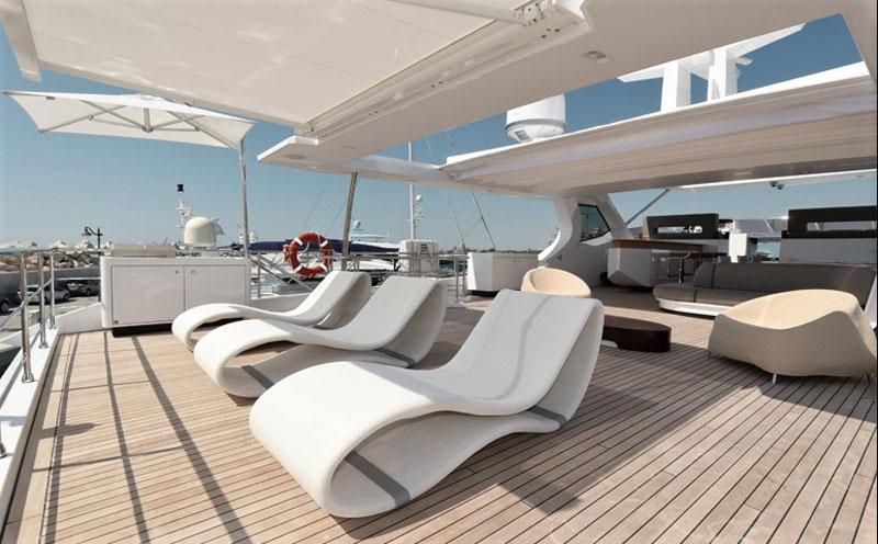 яхты azimut grande 35m Кипр цены