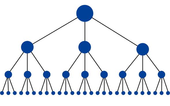 Struktur Website Hierarki