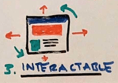 Photo of hand drawn web page with arrows to indicate different interactions available.