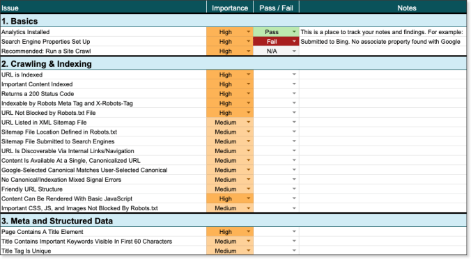 Screenshot of the Tech SEO Checklist spreadsheet.