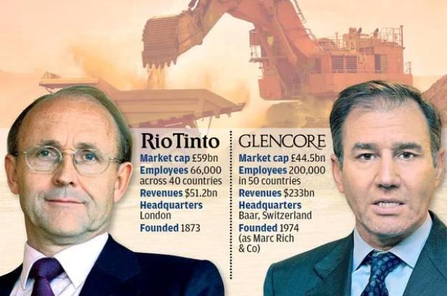 Glencore vs Rio Tinto