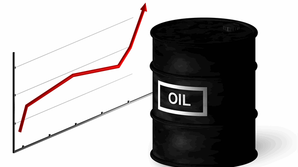 Oil Output.png