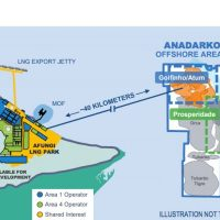 Mozambique Oil & Gas: Anadarko project employs currently over 4,700 Mozambicans