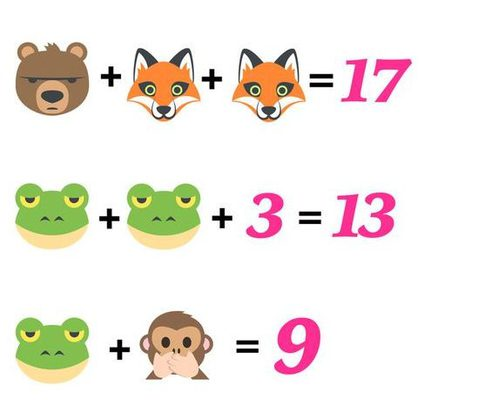 Algebrogramy