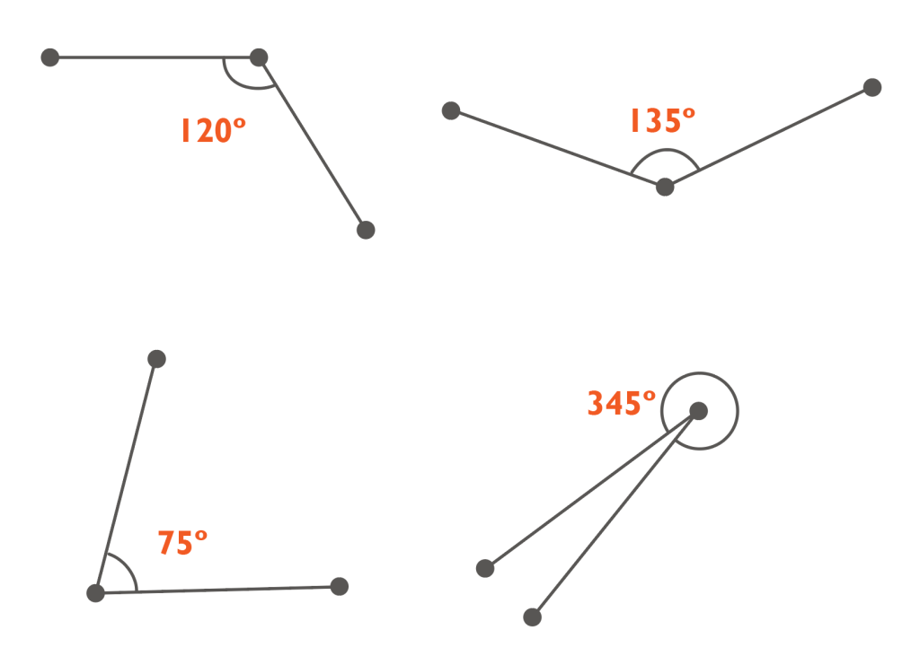 answers to measuring angles with wedges