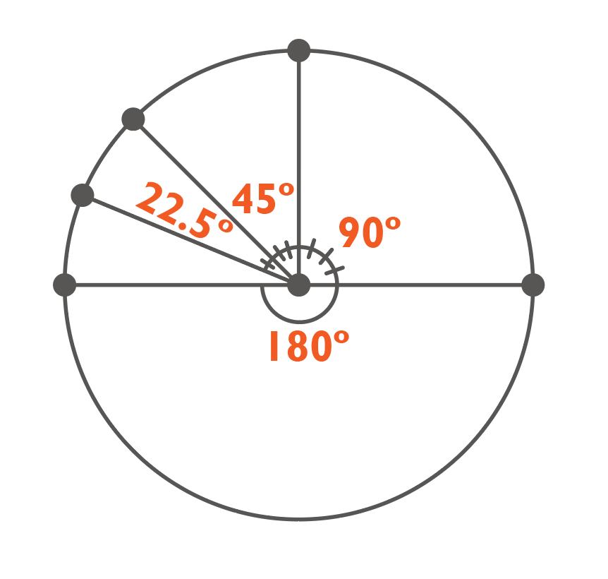 answers for measuring circle with wedges