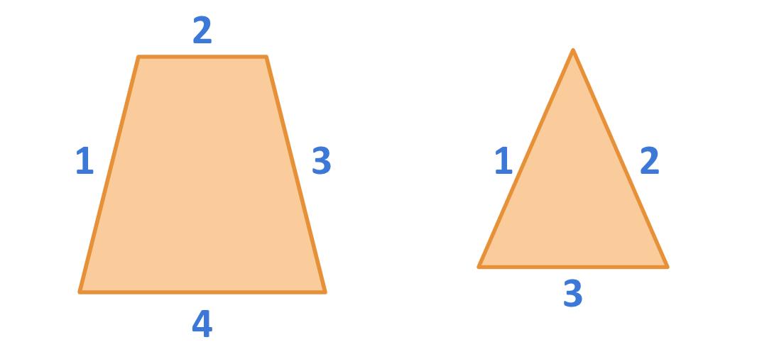 number of sides