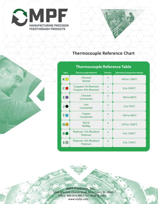 MPF Thermocouple Reference Chart