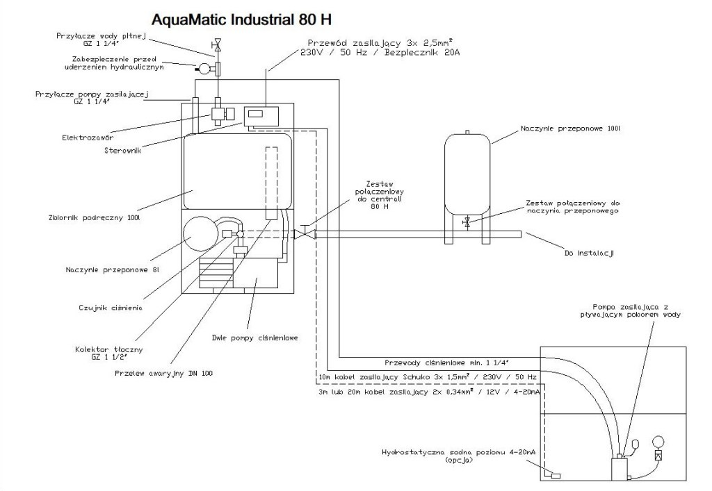 Schemat Aquamatic Industrial 80 H