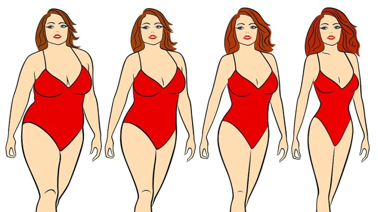Weight loss with resurge