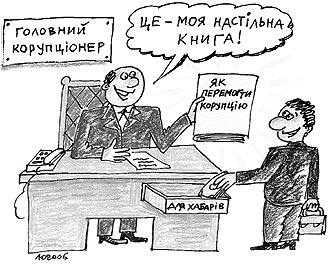 корупція імітація