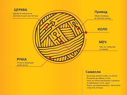 Опис_лого_Чернігова