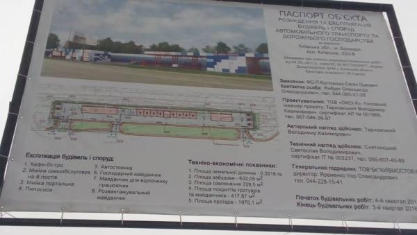 План-схема будівництва автомики