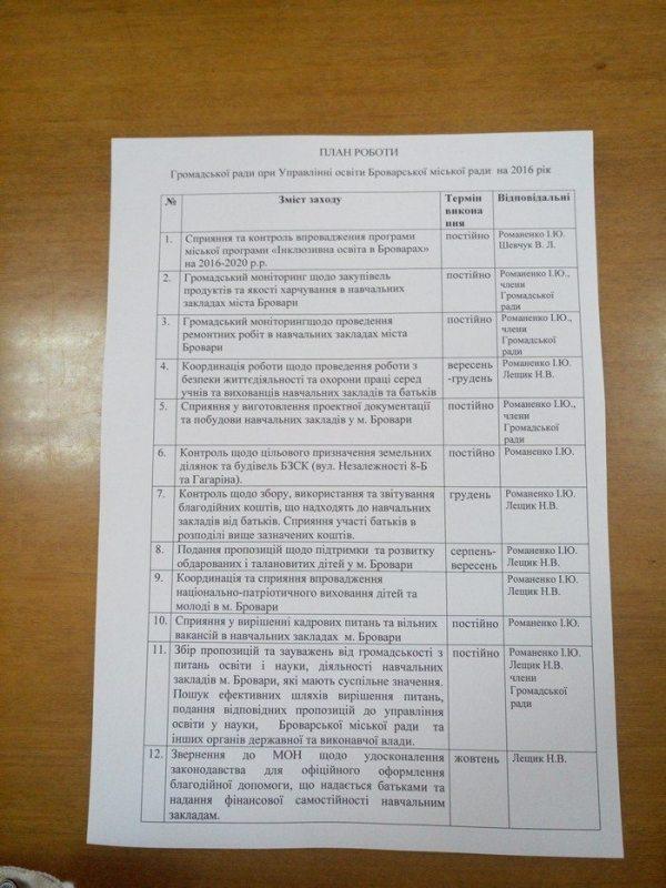 звіт, план ГР (2)