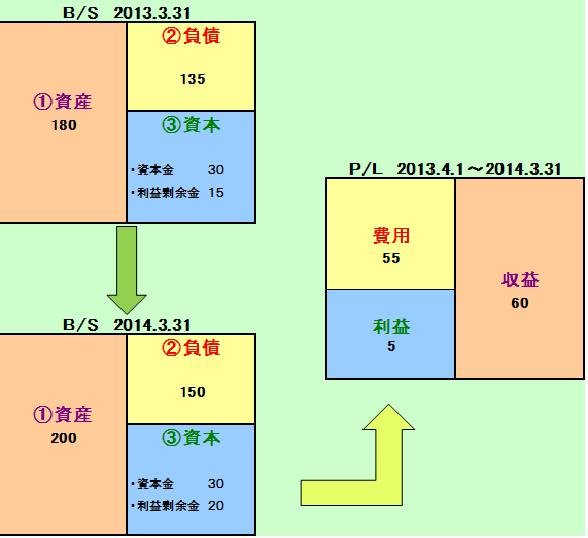 012bspl1