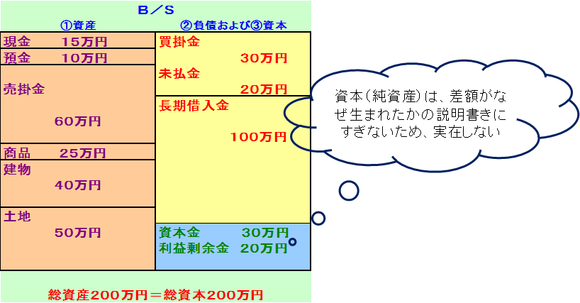014BS