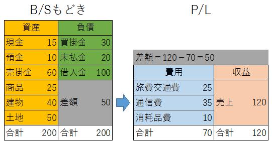 022ao