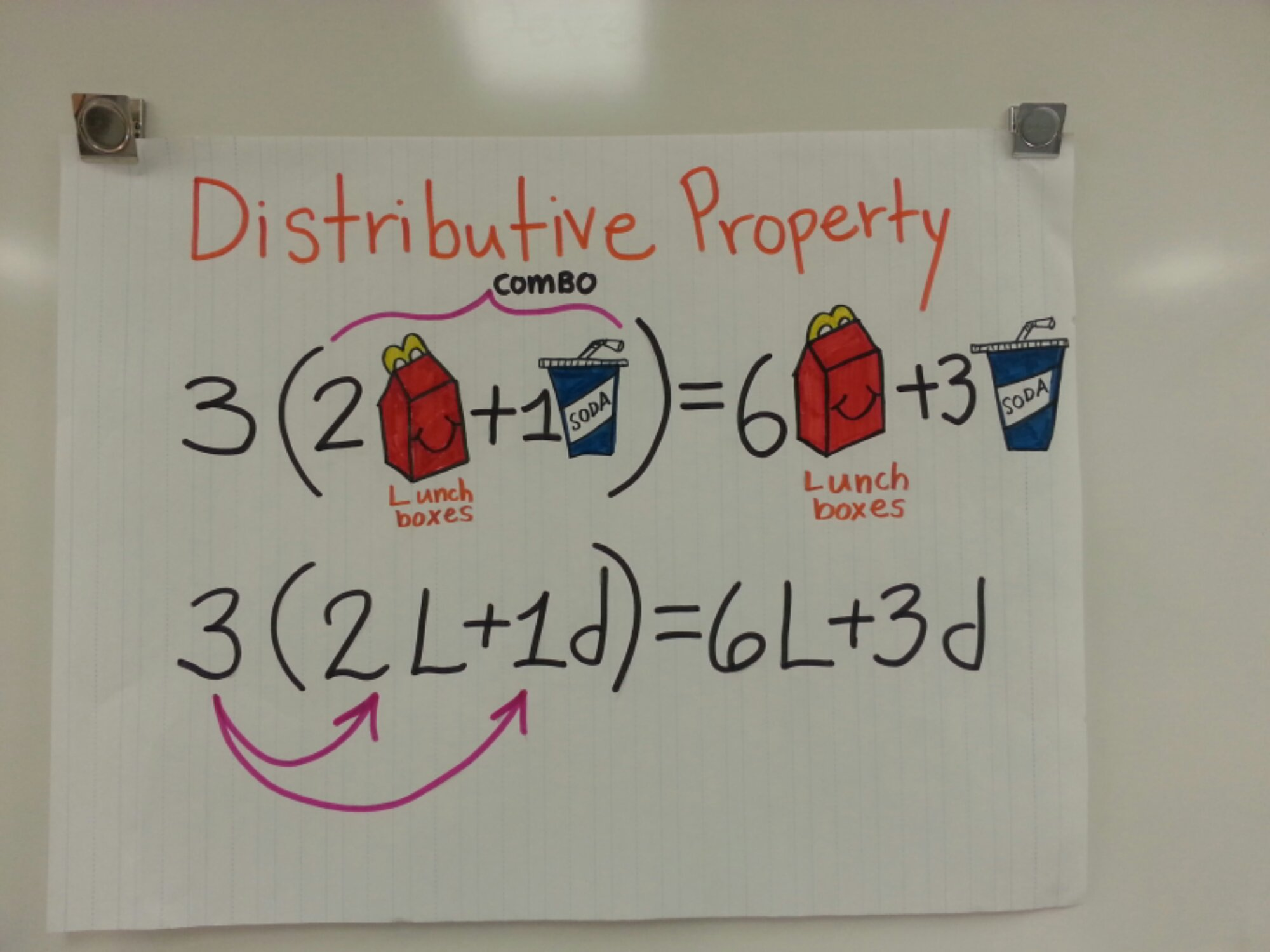 Printables Of Distributive Property Combo Meals Worksheet