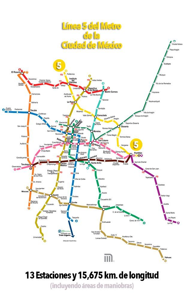 Línea 5 del Metro de la CDMX
