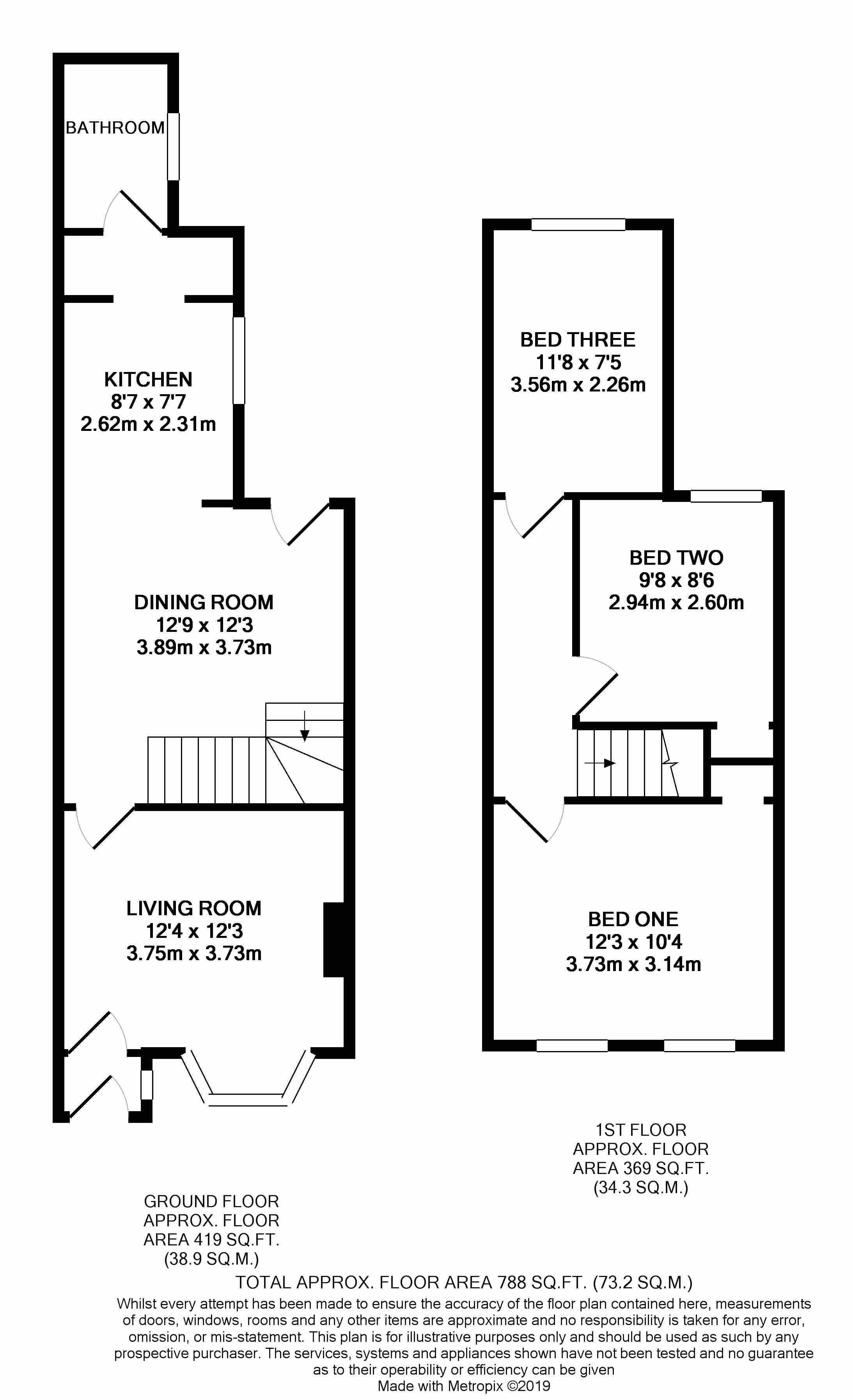 3 Bedroom Property To Rent In Coronation Road Basingstoke