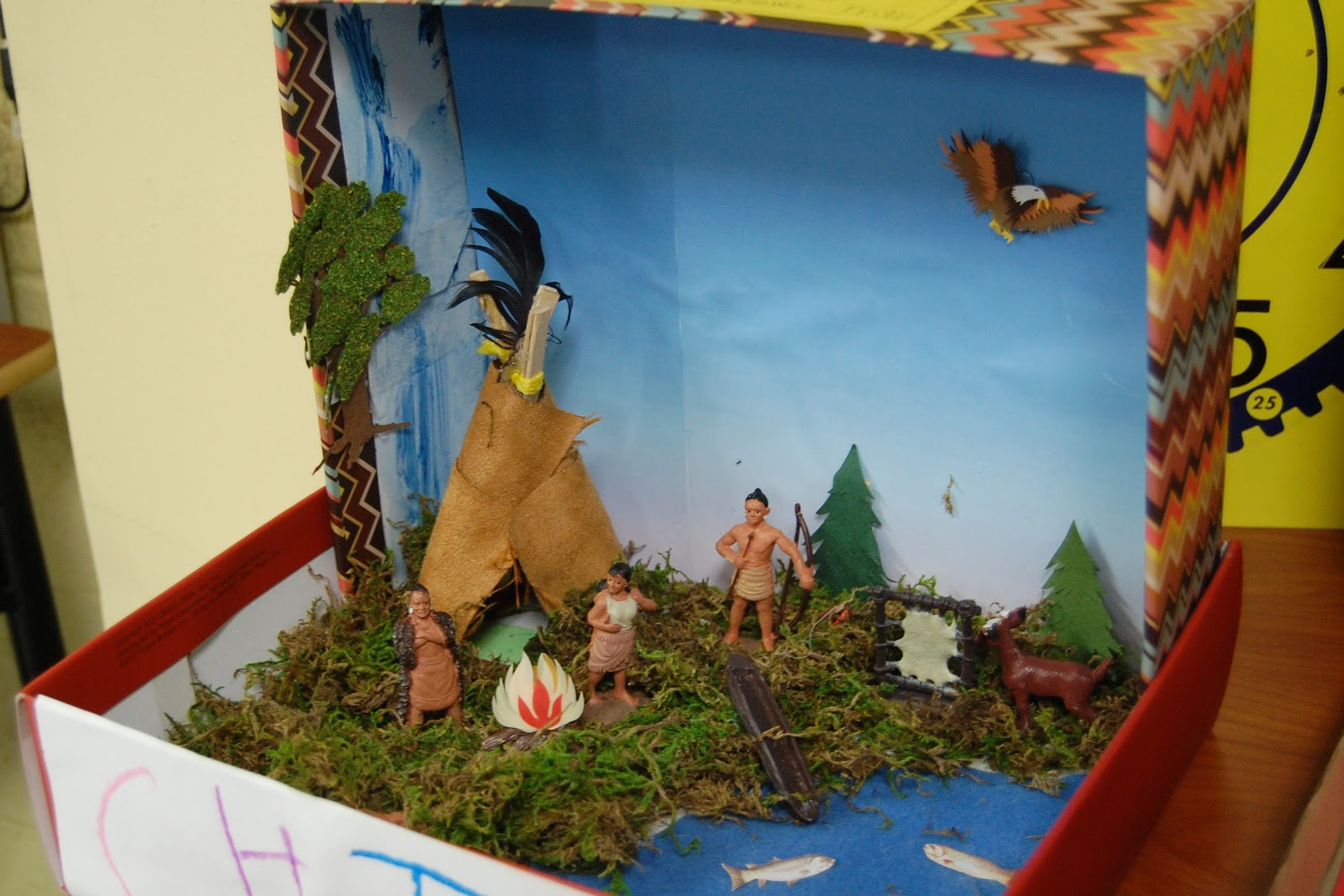 Inquiry Diorama 3 4a Classroom