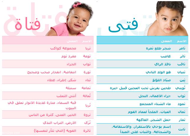 اسماء بنات بحرف الالف نادرة 8