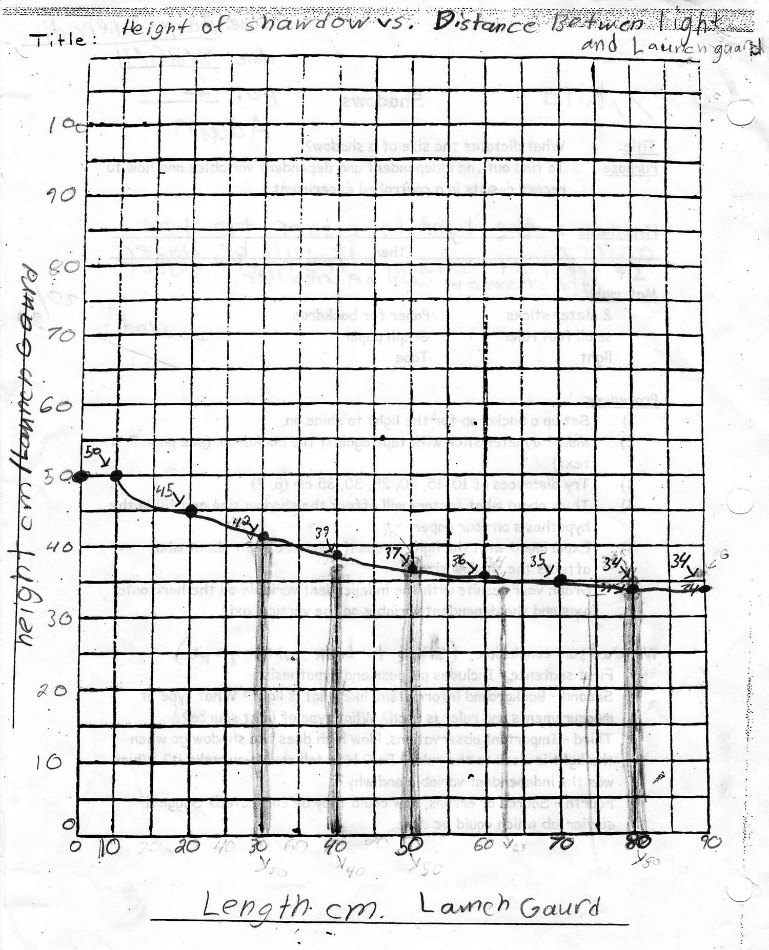 Blank Climate Graph
