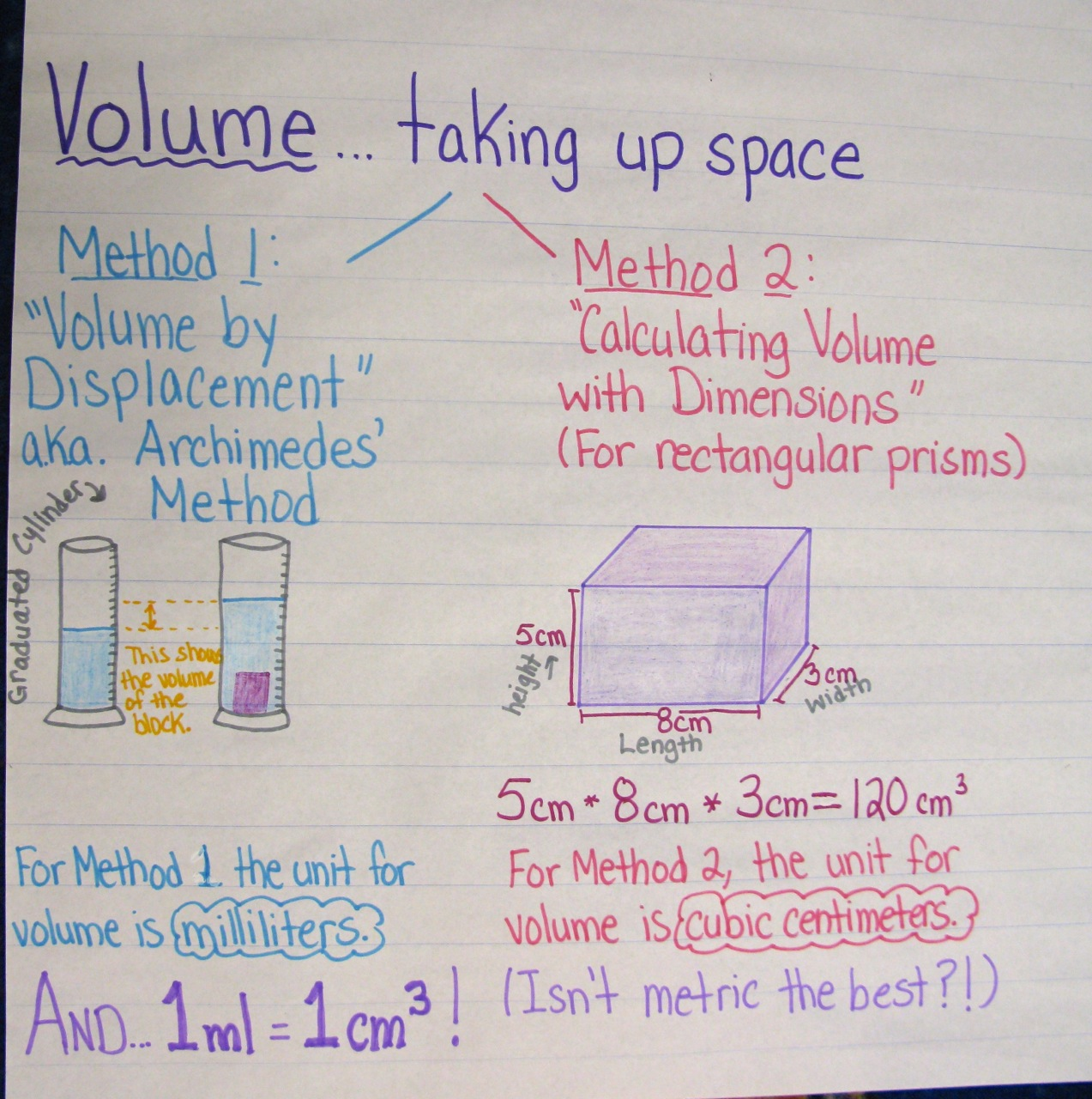 Density Mass Volume
