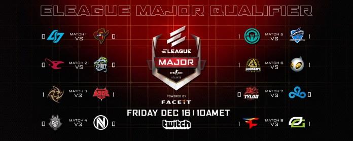 2017 Eleague CSGO Major Qualifier Atlanta Day 1 Results