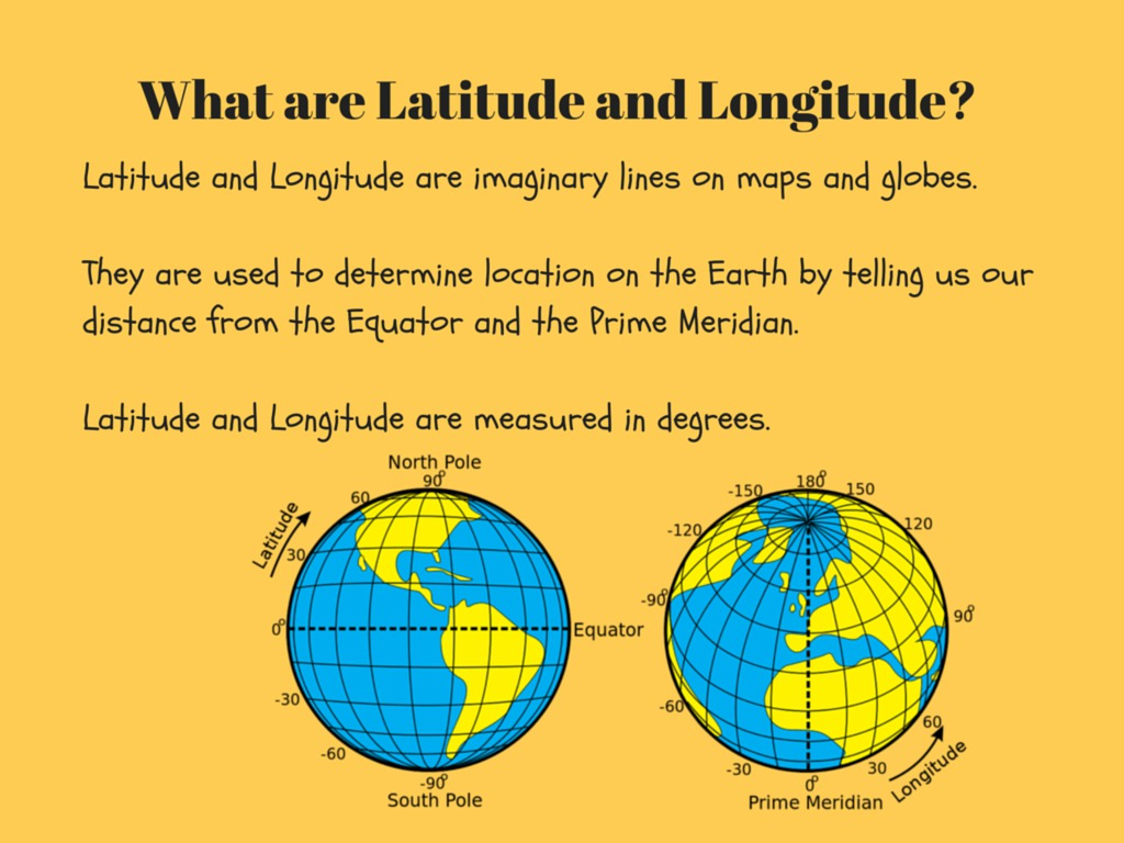Worksheet Lines Of Latitude And Longitude