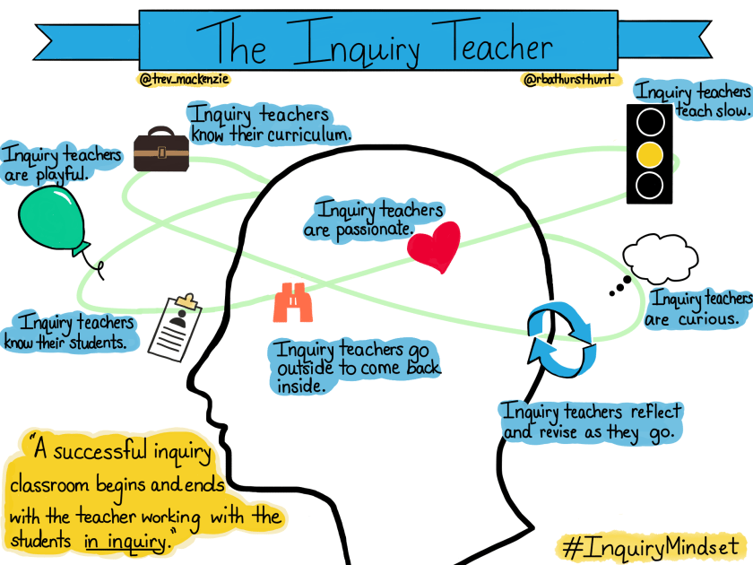 Inquiry Teacher
