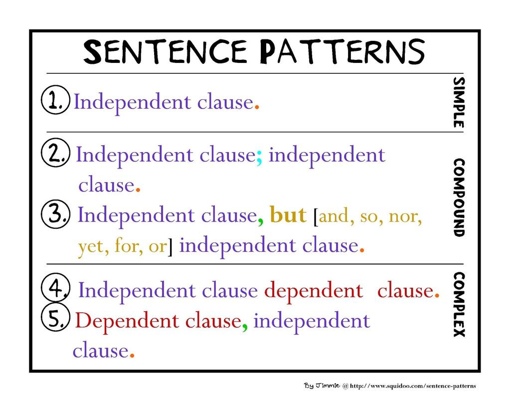 Sentences Simple Compound And Complex Sentences