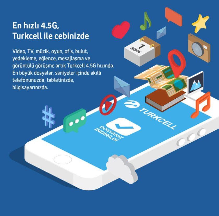 hiz-turkcell-