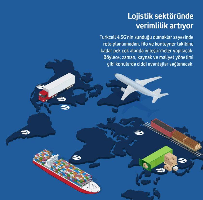 lojistik-turkcell-