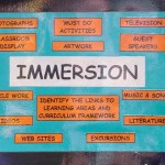Inquiry Model - Immersion