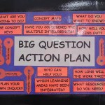 Inquiry Model - Big Question