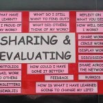 Inquiry Model - Sharing & Evaluating