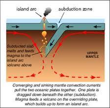 211 dr - Volcano Websites