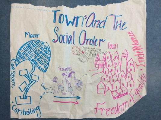 towns-and-the-social-order
