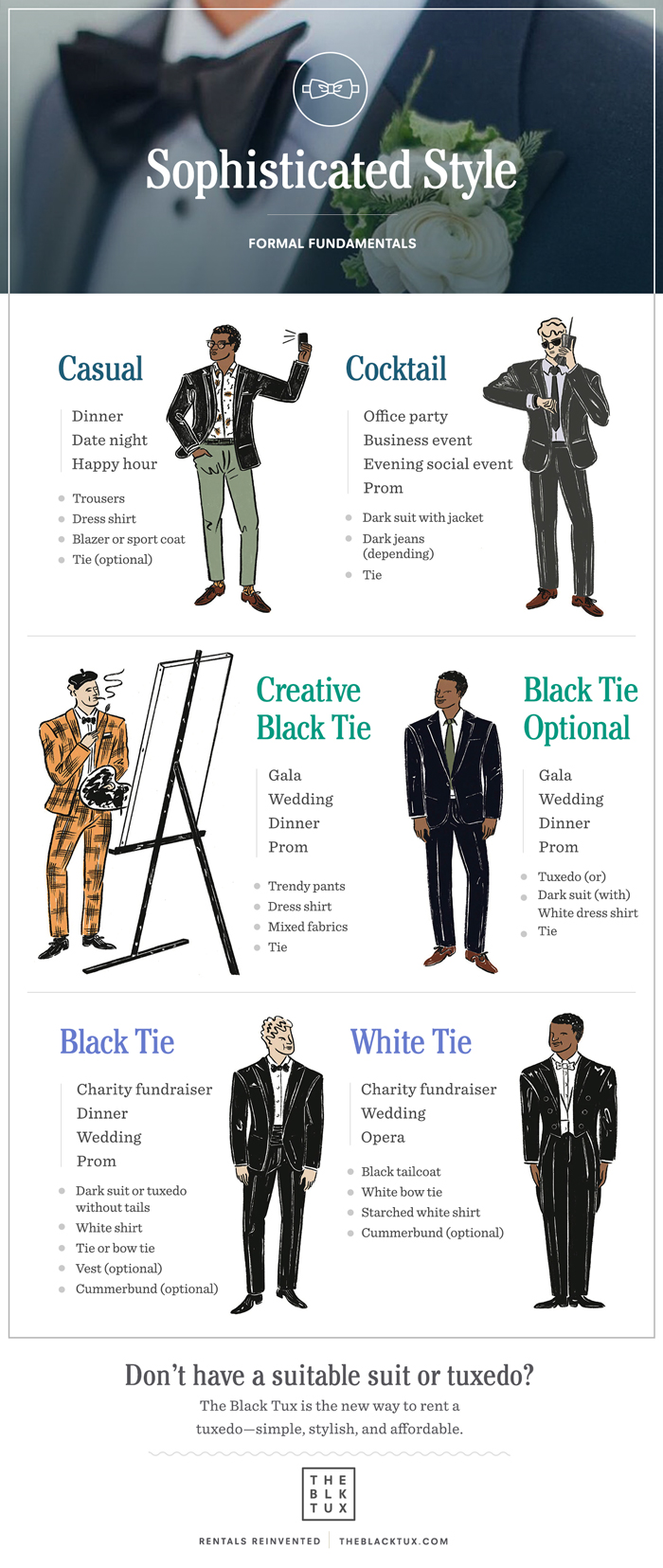 The Fundamentals Of Good Dressing And Sophisticated Style
