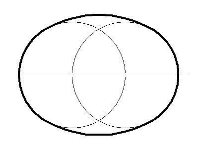 Klar oval