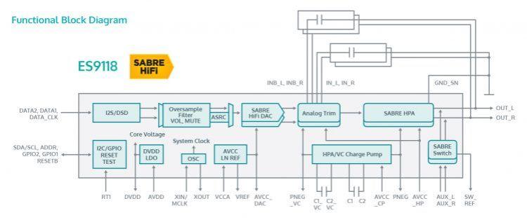 Spectra X2 專為 iPhone/iPad 設計的耳機音質擴大機,為你的耳機發揮最大的功能 3