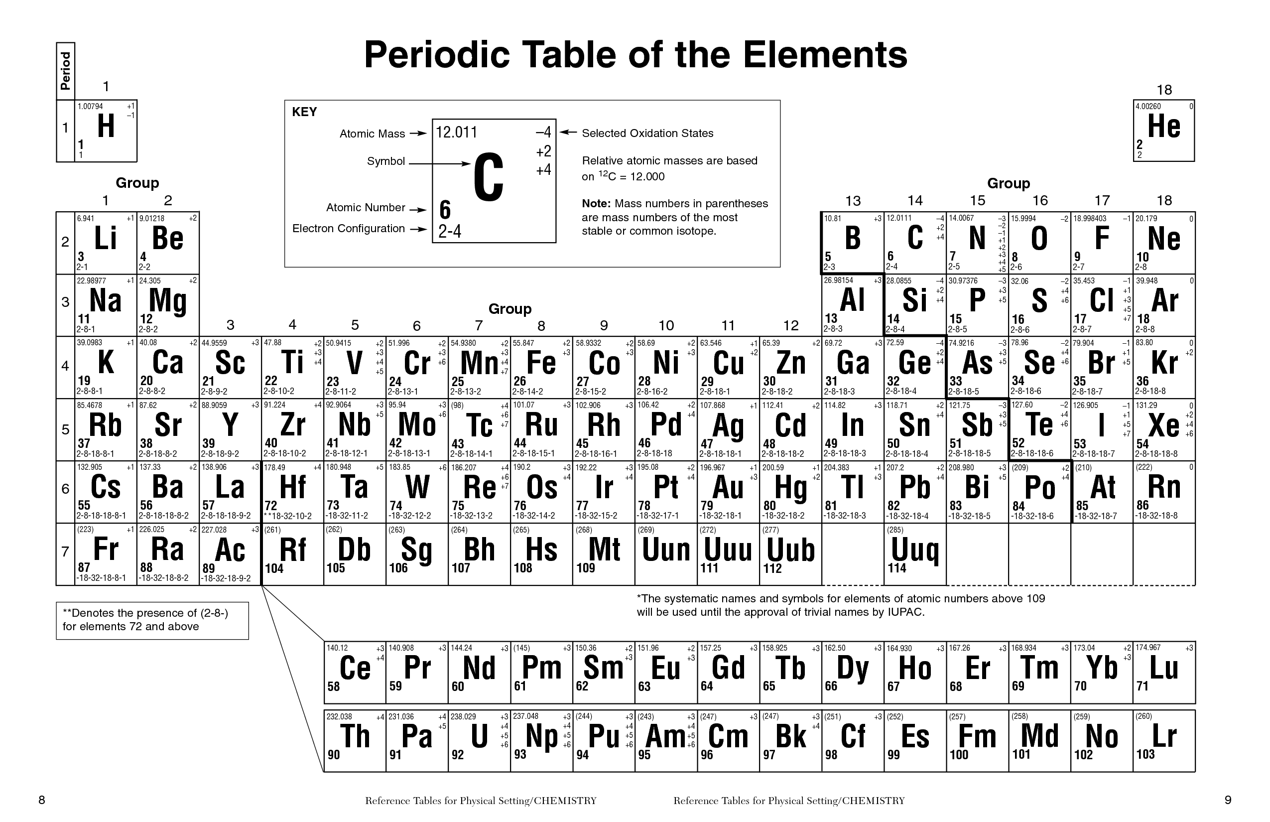 Density Worksheet Chemistry