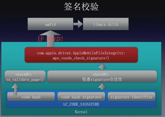 ios9-3-4-install-cydia-1