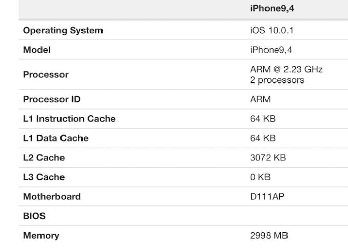 iphone-7-plus-ram-geekbench-benchmark-1