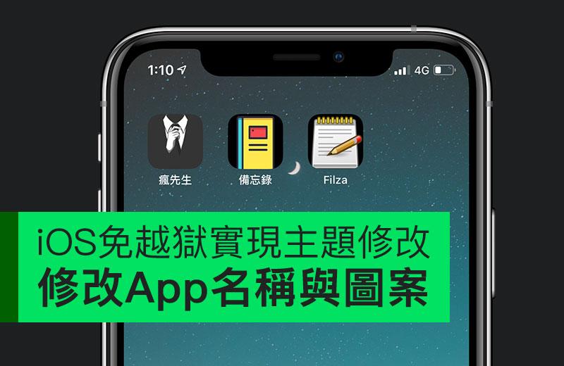 自訂 iPhone 桌面 App 圖案和名稱,亂點一些比較私密的程式,iOS 無需越獄任意安裝 App - Yahoo奇摩新聞