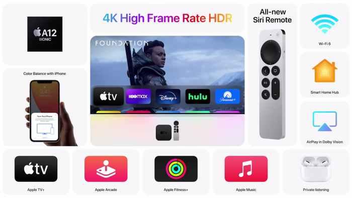 苹果2021年春季会议懒散套装:AirTags,iMac,iPad Pro,Apple TV 4K