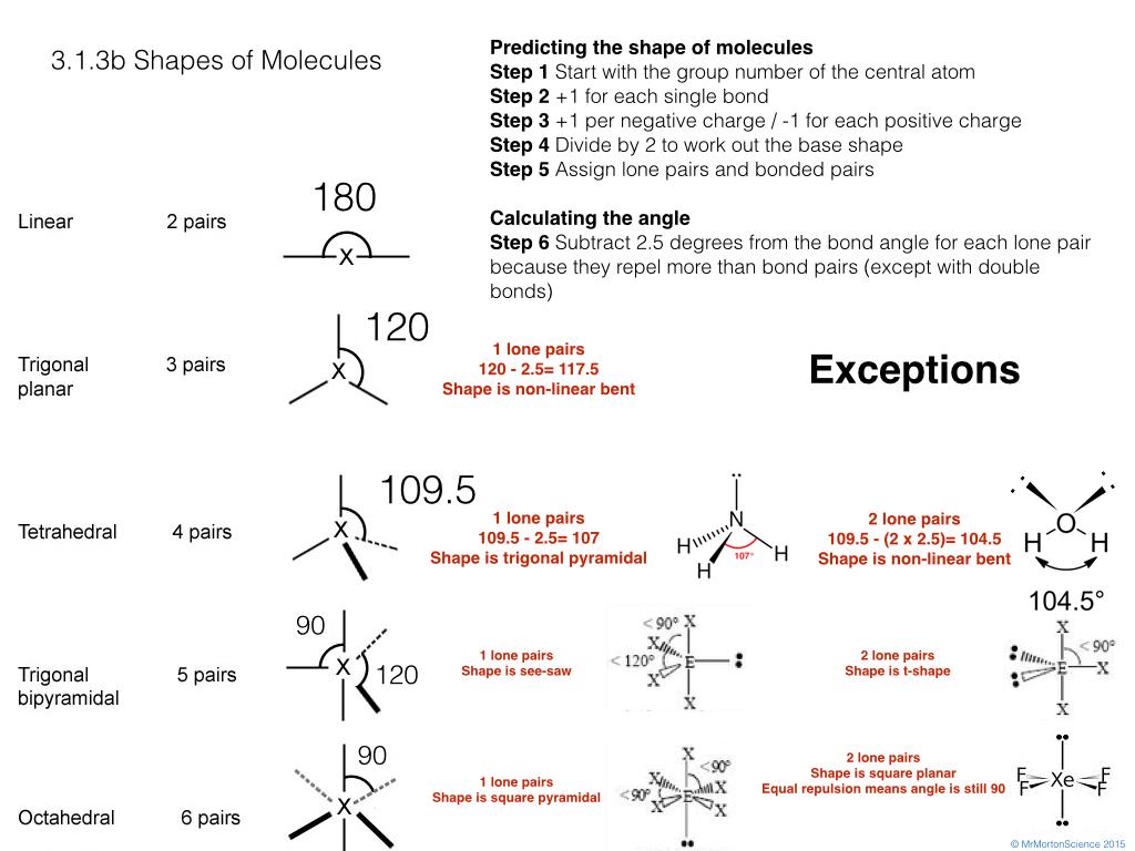 3 1 3 Bonding Amp Shapes Of Molecules